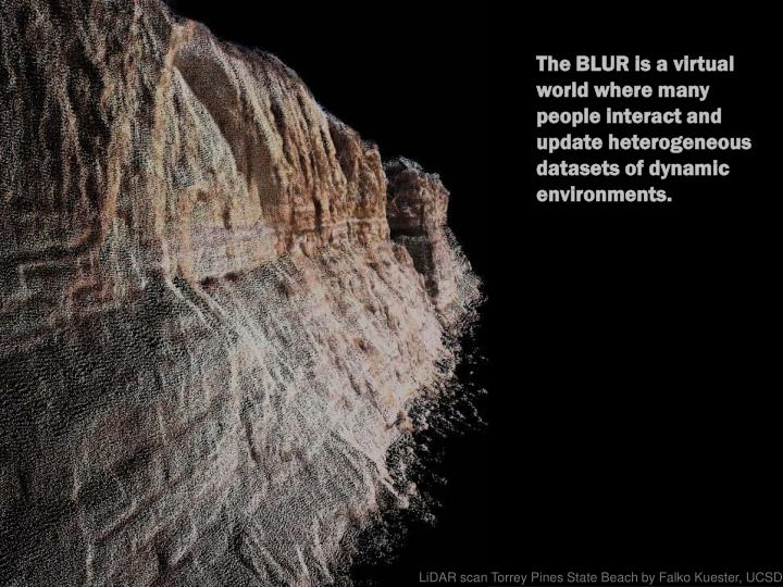The BLUR is a virtual world where many people interact and update heterogeneous datasets of dynamic environments.