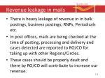 revenue leakage in mails