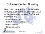 software control drawing