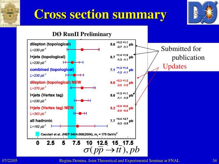 Cross section summary