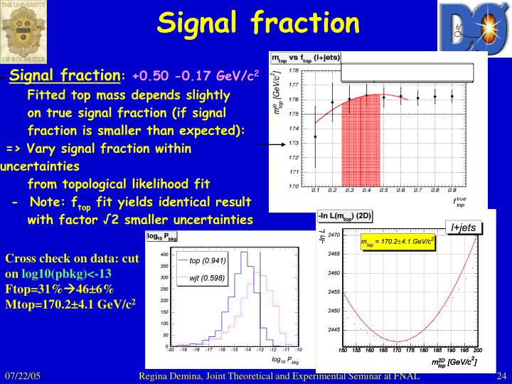 Signal fraction