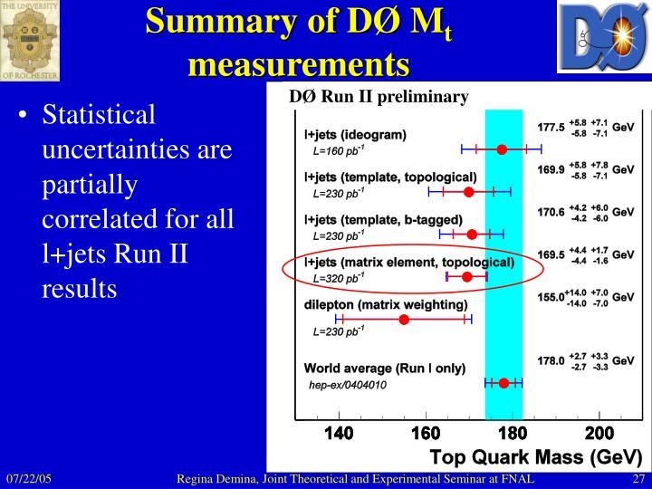 Summary of D