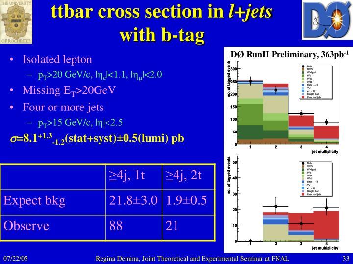 ttbar cross section in