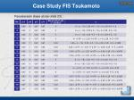 case study fis tsukamoto4