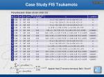 case study fis tsukamoto5