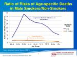 ratio of risks of age specific deaths in male smokers non smokers
