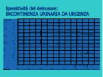 iperattivit del detrusore incontinenza urinaria da urgenza
