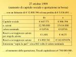 27 ottobre 1999 aumento di capitale sociale e quotazione in borsa