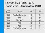 election eve polls u s presidential candidates 2004