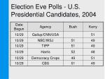 election eve polls u s presidential candidates 20041