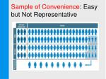sample of convenience easy but not representative