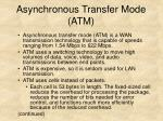asynchronous transfer mode atm