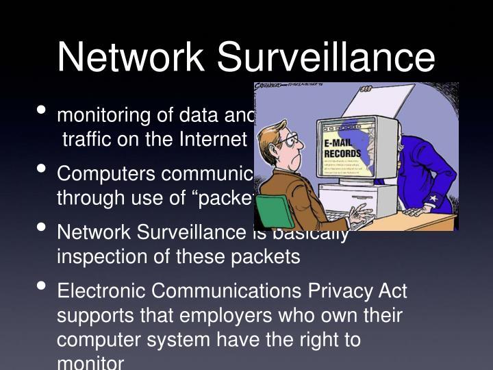 Network Surveillance