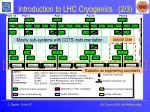 introduction to lhc cryogenics 2 3