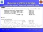 sequence of actions to be taken