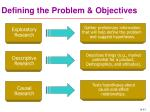 defining the problem objectives