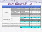servizi appaltati al 31 12 2011