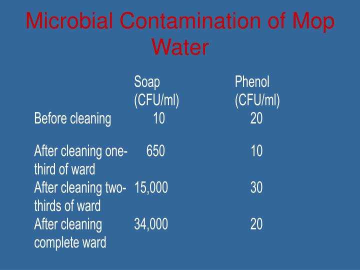 Microbial Contamination of Mop Water