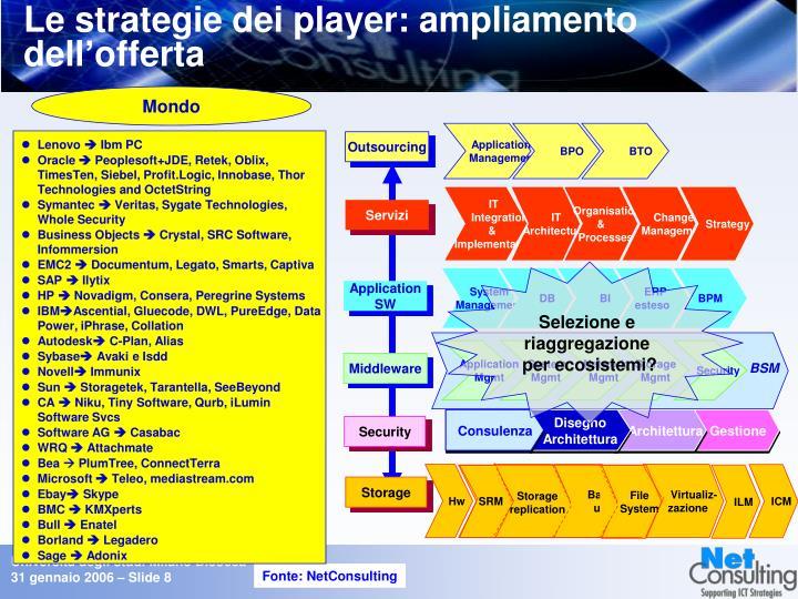 Le strategie dei player: ampliamento dell'offerta