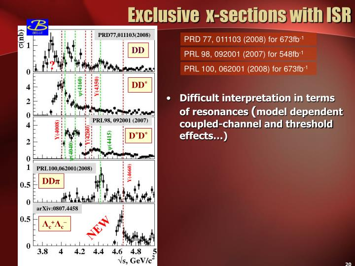 Exclusive  x-sections with ISR