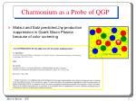 charmonium as a probe of qgp
