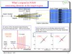 what s original in na60 measuring dimuons in the target region