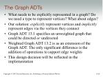 the graph adts