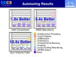 autotuning results