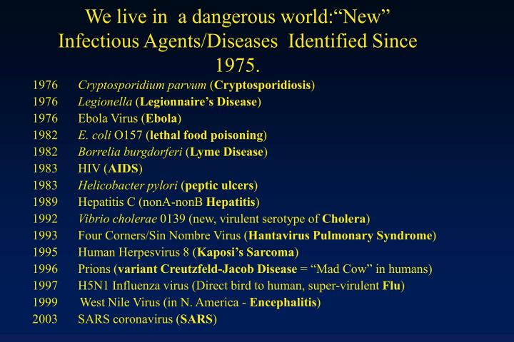 we live in a dangerous world new infectious agents diseases identified since 1975 n.