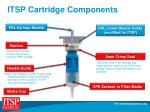 itsp cartridge components