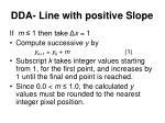 dda line with positive slope