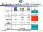 comparison to existing oscillator technologies