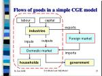 flows of goods in a simple cge model