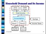 household demand and its income