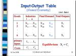 input output table closed economy
