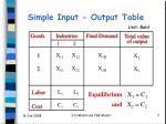 simple input output table