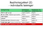 realitetssjokket 2 individuelle l sninger