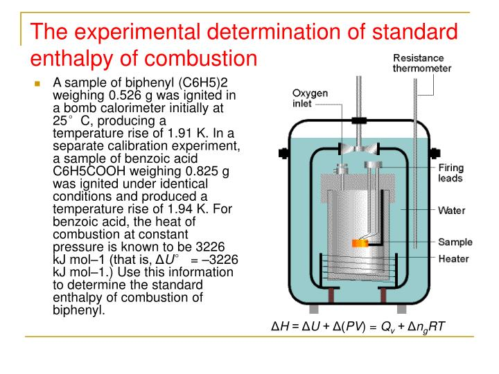 an experiment on waxs heat of combustion The experiment results indicated that the ag nanoparticles dispersed uniformly in the materials were derived from the standard massic energies of combustion, in.