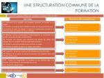une structuration commune de la formation