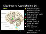 distribution acetylcholine 5