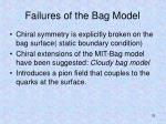 failures of the bag model