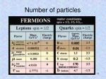 number of particles