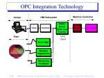 opc integration technology
