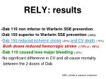 rely results