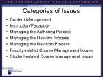 categories of issues