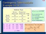 contingency table analysis example 14 14