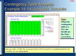 contingency table analysis example 14 14 using the template