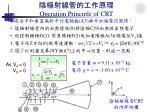 operation principle of crt
