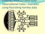 creating latent variables from observational codes examples using flourishing families data