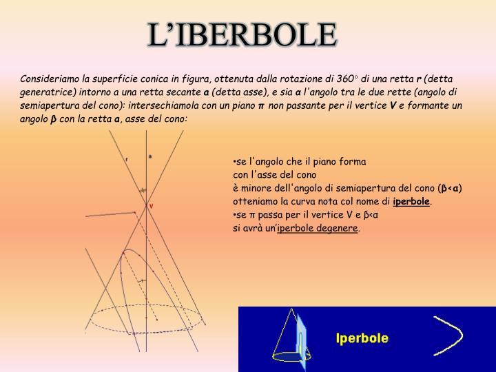 L'IBERBOLE